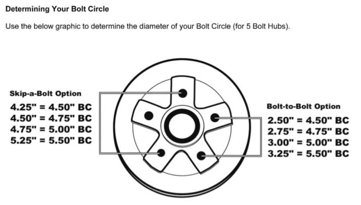 Bolt Hole Size